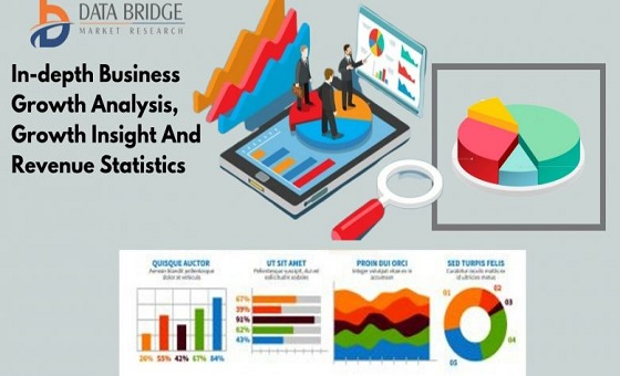 Content Moderation Solutions Market Size, Share, Trend & Growth Forecast 2026 Microsoft, Alphabet Inc. (Google), Accenture, Ibm Corporation, Appen Limited