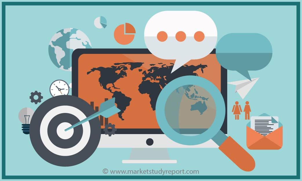 Worldwide Mice and Brand Activation Market Forecast 2020-2026 Growth Drivers, Regional Outlook