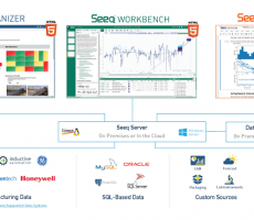 Figure 2: Seeq self-service advanced analytics software architecture